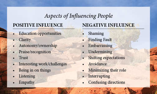 aspects of influence